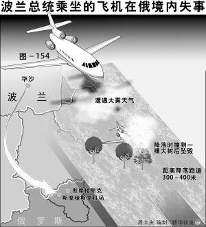 北京到南阳飞机航班